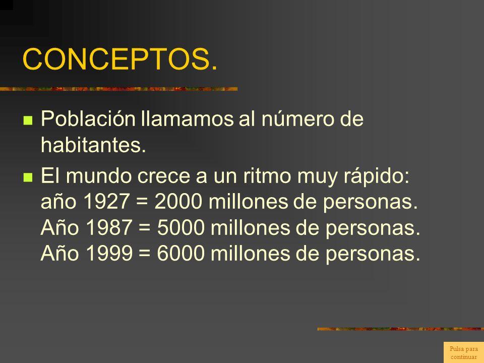 CONCEPTOS. Población llamamos al número de habitantes. El mundo crece a un ritmo muy rápido: año 1927 = 2000 millones de personas. Año 1987 = 5000 mil