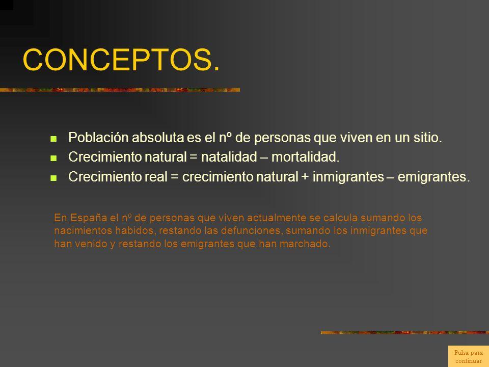 MIGRACIONES.Migraciones son los movimientos de las gentes de unos sitios a otros.