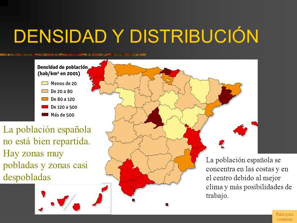 DENSIDAD Y DISTRIBUCIÓN La población española no está bien repartida. Hay zonas muy pobladas y zonas casi despobladas La población española se concent