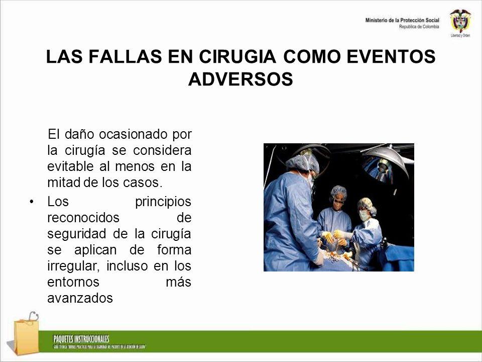LAS FALLAS EN CIRUGIA COMO EVENTOS ADVERSOS El daño ocasionado por la cirugía se considera evitable al menos en la mitad de los casos. Los principios