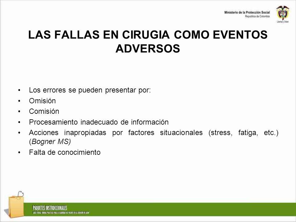 LAS FALLAS EN CIRUGIA COMO EVENTOS ADVERSOS Los errores se pueden presentar por: Omisión Comisión Procesamiento inadecuado de información Acciones ina