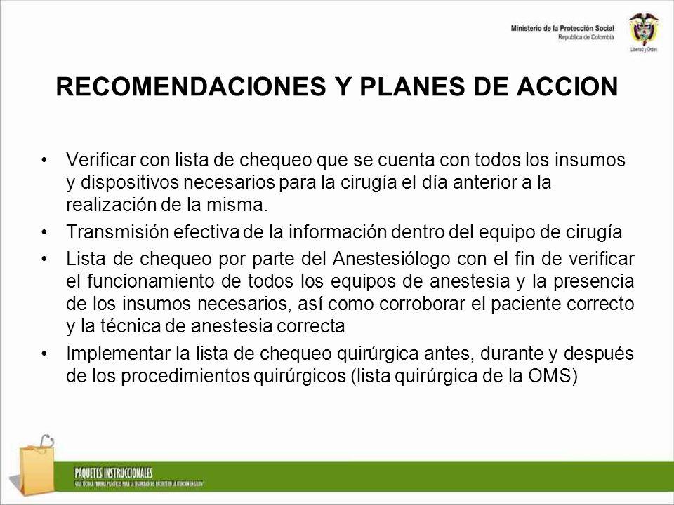 RECOMENDACIONES Y PLANES DE ACCION Verificar con lista de chequeo que se cuenta con todos los insumos y dispositivos necesarios para la cirugía el día