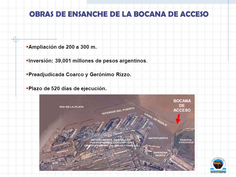 OBRAS DE ENSANCHE DE LA BOCANA DE ACCESO Ampliación de 200 a 300 m. Inversión: 39,001 millones de pesos argentinos. Preadjudicada Coarco y Gerónimo Ri