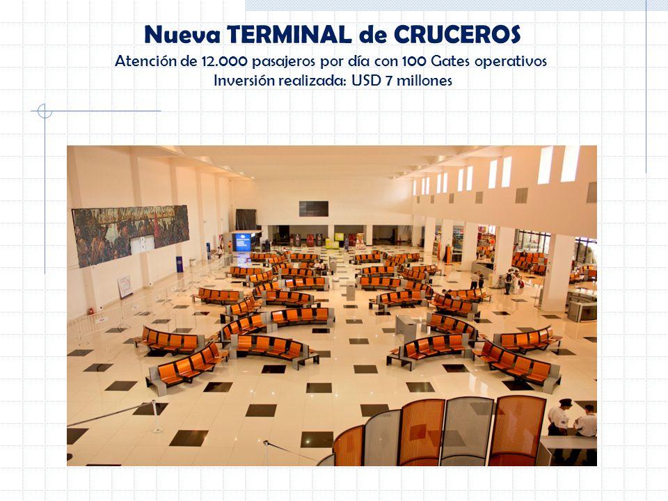 Nueva TERMINAL de CRUCEROS Atención de 12.000 pasajeros por día con 100 Gates operativos Inversión realizada: USD 7 millones