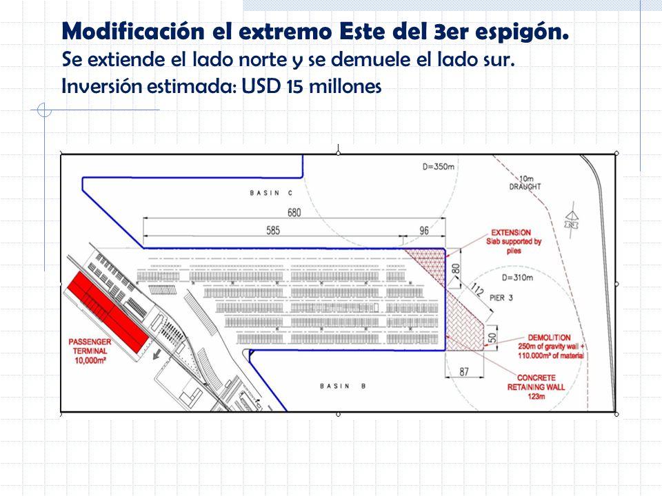 Modificación el extremo Este del 3er espigón. Se extiende el lado norte y se demuele el lado sur. Inversión estimada: USD 15 millones