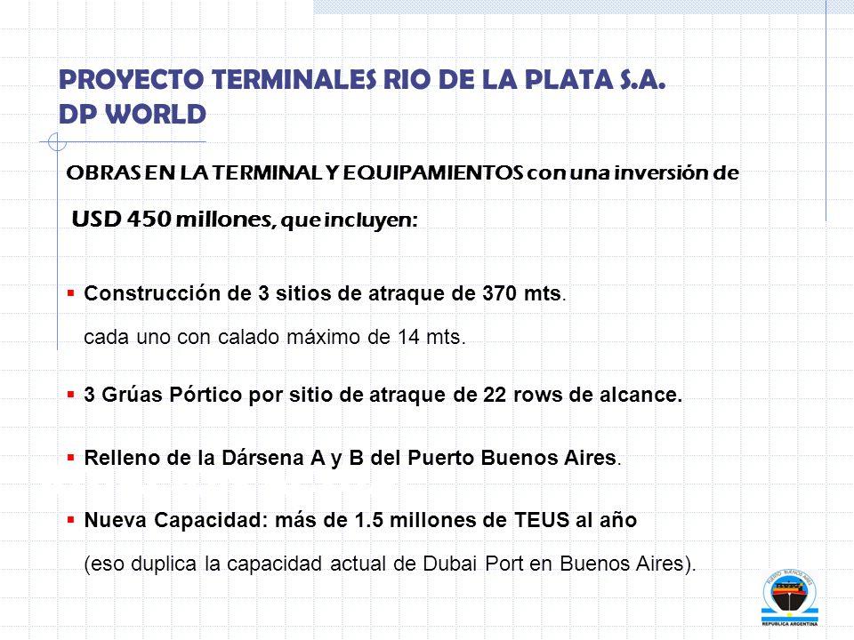 SITUACIÓN ACTUAL PROYECTO TERMINALES RIO DE LA PLATA S.A. DP WORLD OBRAS EN LA TERMINAL Y EQUIPAMIENTOS con una inversión de USD 450 millones, que inc