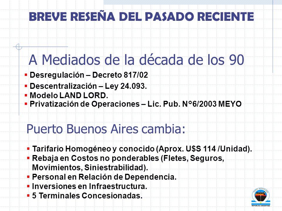 Desregulación – Decreto 817/02 Descentralización – Ley 24.093. Modelo LAND LORD. Privatización de Operaciones – Lic. Pub. N°6/2003 MEYO BREVE RESEÑA D