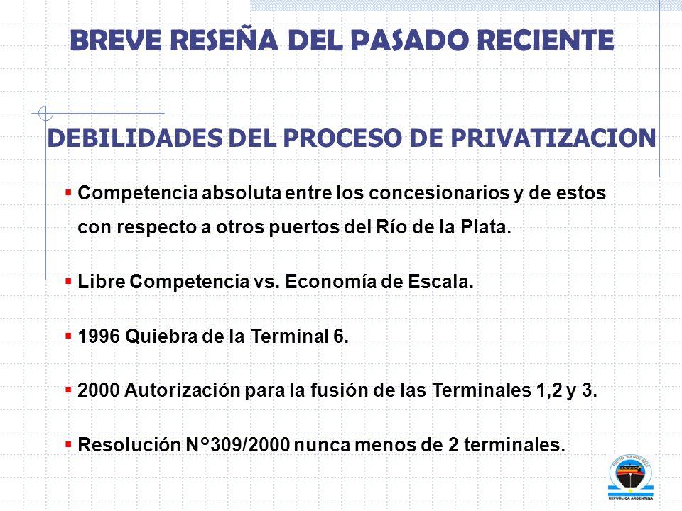 Competencia absoluta entre los concesionarios y de estos con respecto a otros puertos del Río de la Plata. Libre Competencia vs. Economía de Escala. 1