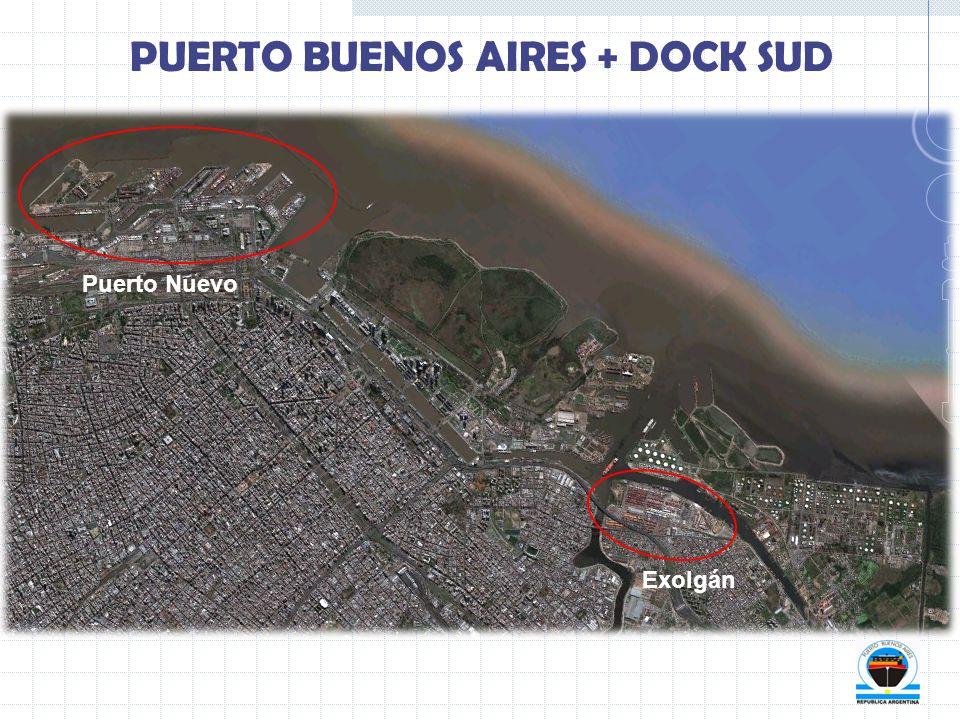 Puerto Nuevo Exolgán PUERTO BUENOS AIRES + DOCK SUD