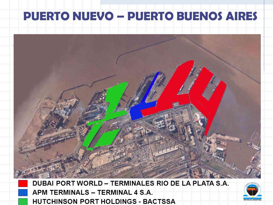 DUBAI PORT WORLD – TERMINALES RIO DE LA PLATA S.A. APM TERMINALS – TERMINAL 4 S.A. HUTCHINSON PORT HOLDINGS - BACTSSA PUERTO NUEVO – PUERTO BUENOS AIR