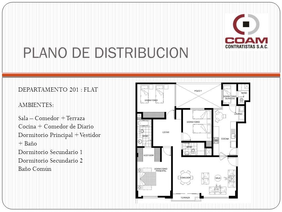 PLANO DE DISTRIBUCION DEPARTAMENTO 201 : FLAT AMBIENTES: Sala – Comedor + Terraza Cocina + Comedor de Diario Dormitorio Principal + Vestidor + Baño Do