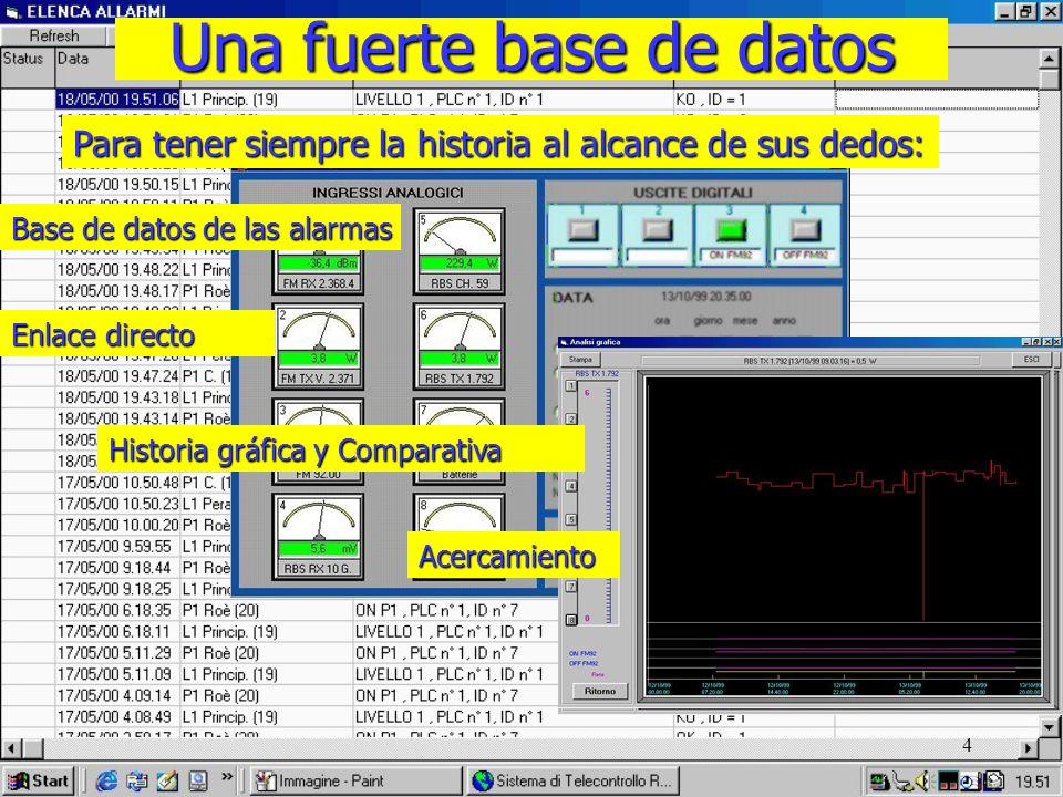 4 Una fuerte base de datos Para tener siempre la historia al alcance de sus dedos: Enlace directo Base de datos de las alarmas Historia gráfica y Comparativa Acercamiento