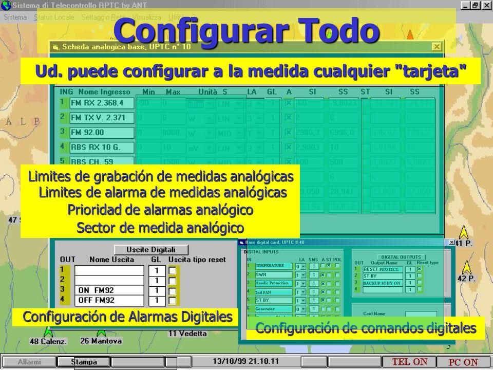 5 Configurar Todo Configuración de Alarmas Digitales Configuración de comandos digitales Sector de medida analógico Limites de alarma de medidas analógicas Limites de alarma de medidas analógicas Prioridad de alarmas analógico Limites de grabación de medidas analógicas Ud.