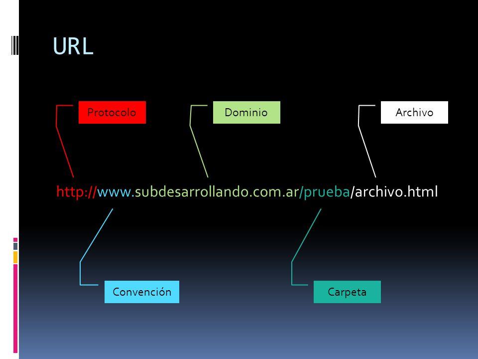 URL http://www.subdesarrollando.com.ar/prueba/archivo.html ProtocoloDominioArchivo ConvenciónCarpeta