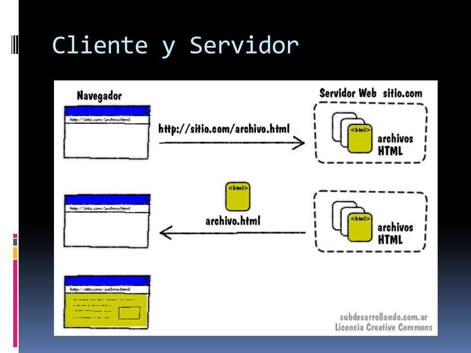 Cliente y Servidor