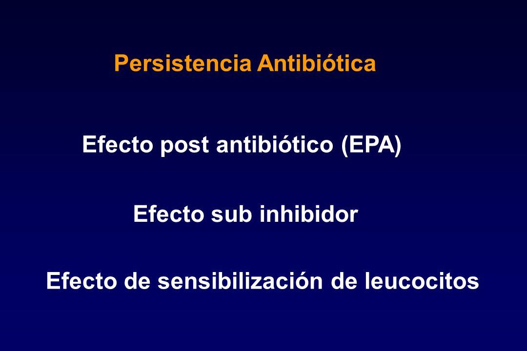 Persistencia Antibiótica Efecto post antibiótico (EPA) Efecto sub inhibidor Efecto de sensibilización de leucocitos
