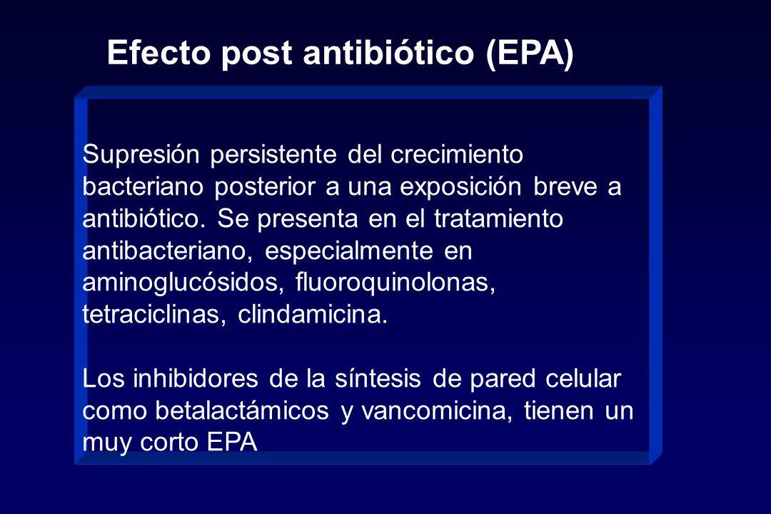 Supresión persistente del crecimiento bacteriano posterior a una exposición breve a antibiótico. Se presenta en el tratamiento antibacteriano, especia