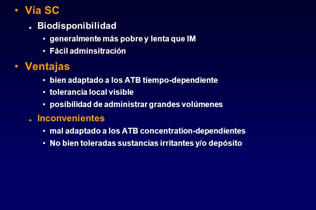 Vía SC u Biodisponibilidad generalmente más pobre y lenta que IM Fácil adminsitración Ventajas bien adaptado a los ATB tiempo-dependiente tolerancia l