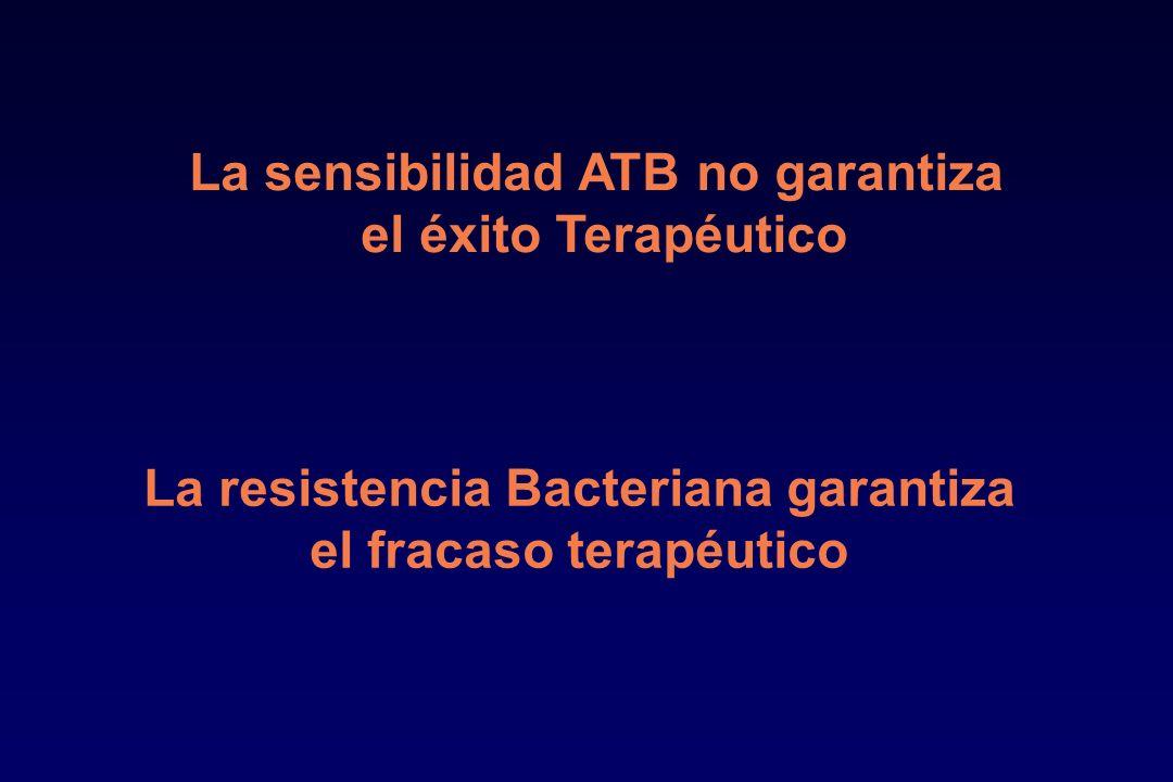 La sensibilidad ATB no garantiza el éxito Terapéutico La resistencia Bacteriana garantiza el fracaso terapéutico
