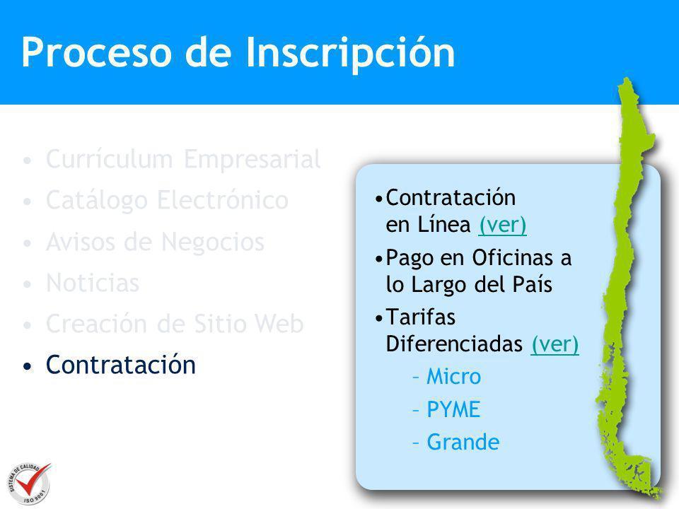 Contratación en Línea (ver)(ver) Pago en Oficinas a lo Largo del País Tarifas Diferenciadas (ver)(ver) –Micro –PYME –Grande Currículum Empresarial Cat