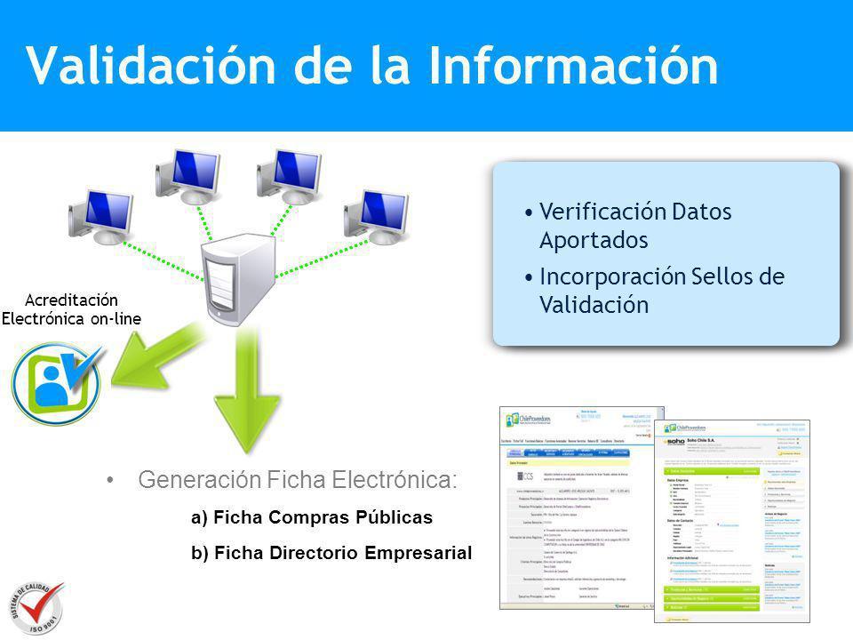 Validación de la Información Acreditación Electrónica on-line Verificación Datos Aportados Incorporación Sellos de Validación Generación Ficha Electró