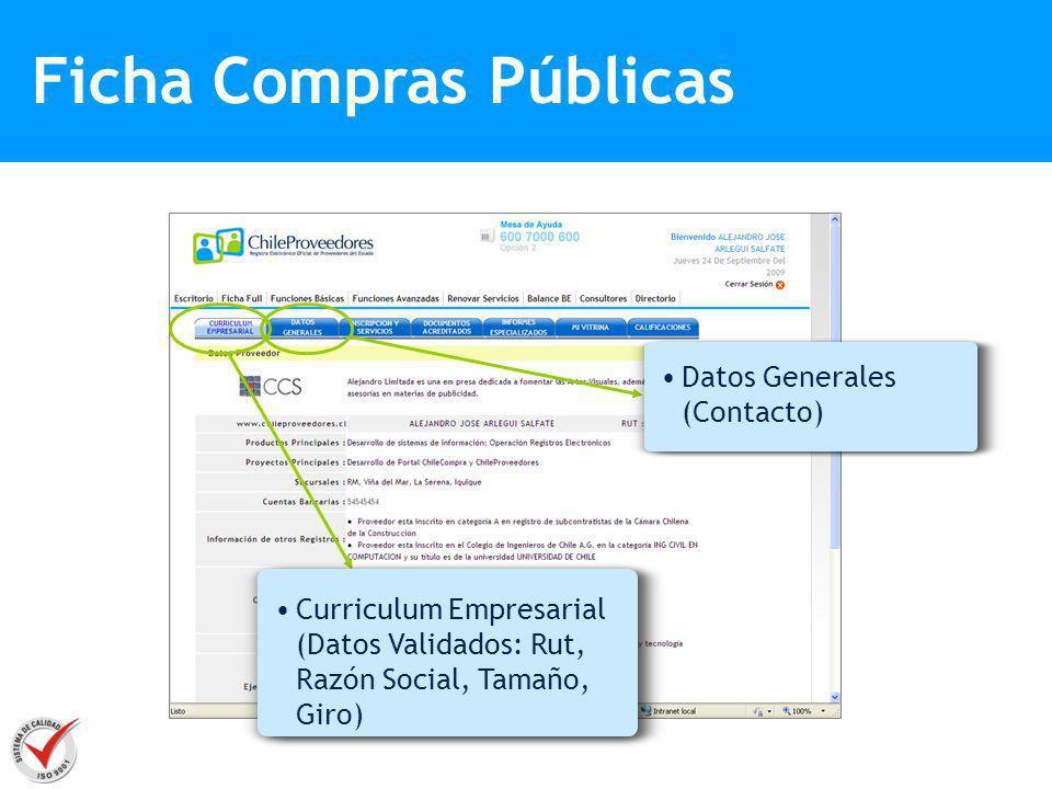 Ficha Compras Públicas Datos Generales (Contacto) Curriculum Empresarial (Datos Validados: Rut, Razón Social, Tamaño, Giro)