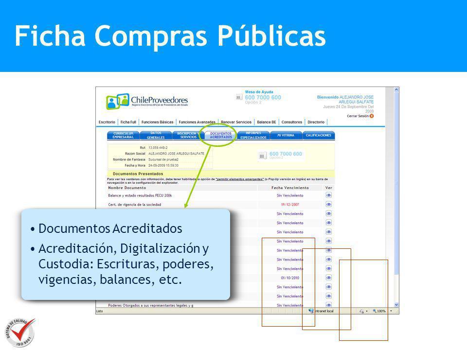 Ficha Compras Públicas Documentos Acreditados Acreditación, Digitalización y Custodia: Escrituras, poderes, vigencias, balances, etc.