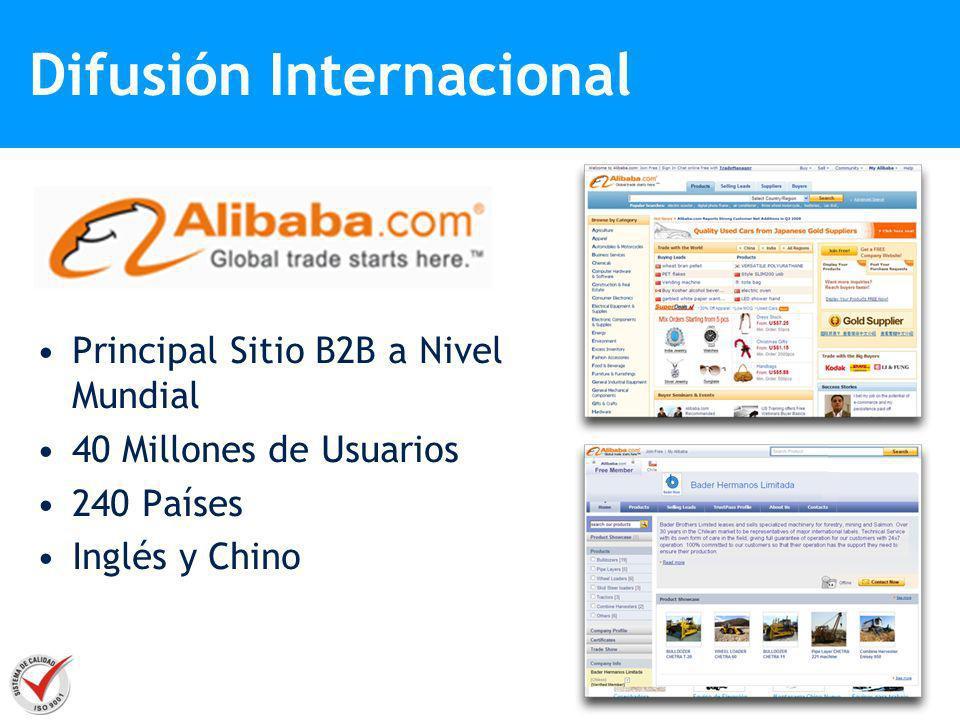 Principal Sitio B2B a Nivel Mundial 40 Millones de Usuarios 240 Países Inglés y Chino Difusión Internacional