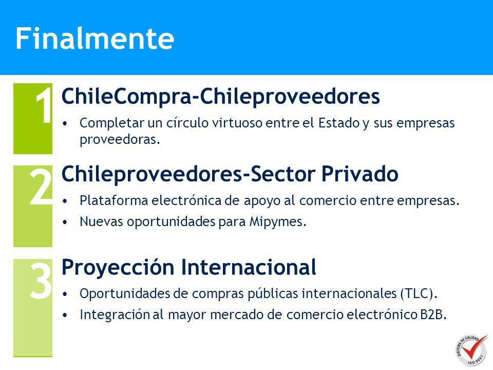 Finalmente 3 Proyección Internacional Oportunidades de compras públicas internacionales (TLC). Integración al mayor mercado de comercio electrónico B2