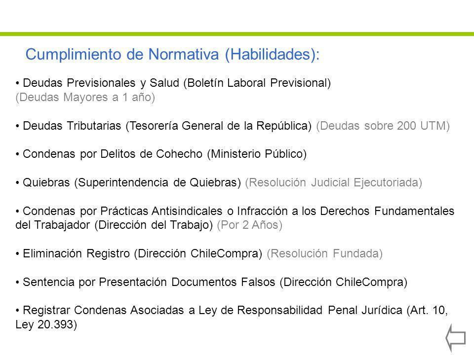 Cumplimiento de Normativa (Habilidades): Deudas Previsionales y Salud (Boletín Laboral Previsional) (Deudas Mayores a 1 año) Deudas Tributarias (Tesor