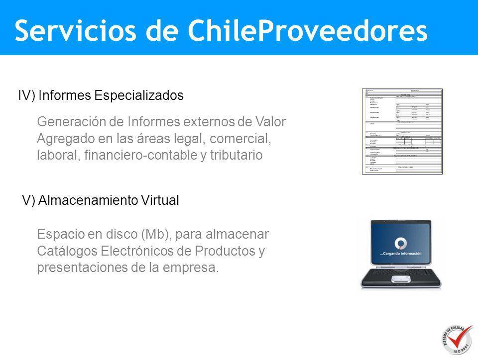 Espacio en disco (Mb), para almacenar Catálogos Electrónicos de Productos y presentaciones de la empresa. Generación de Informes externos de Valor Agr
