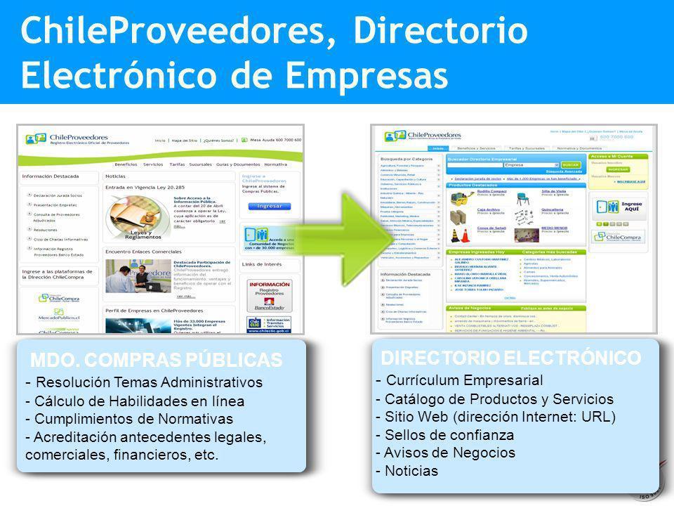 ChileProveedores, Directorio Electrónico de Empresas DIRECTORIO ELECTRÓNICO - Currículum Empresarial - Catálogo de Productos y Servicios - Sitio Web (
