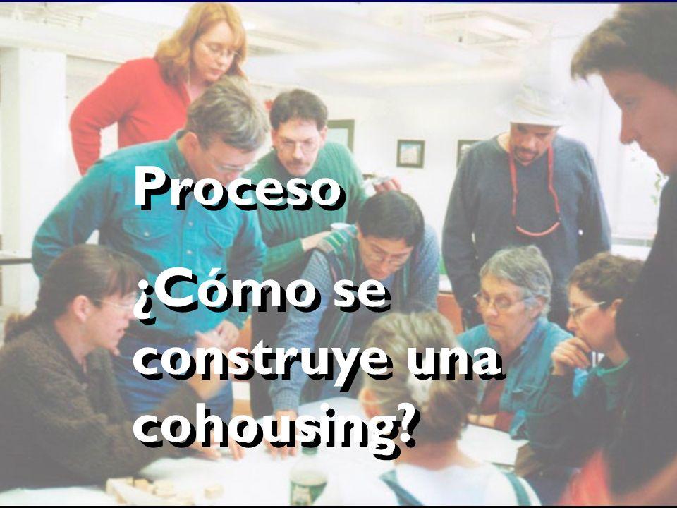 Proceso ¿Cómo se construye una cohousing? Proceso ¿Cómo se construye una cohousing?