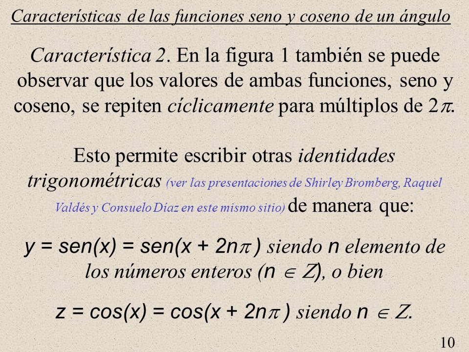 10 Características de las funciones seno y coseno de un ángulo Característica 2. En la figura 1 también se puede observar que los valores de ambas fun