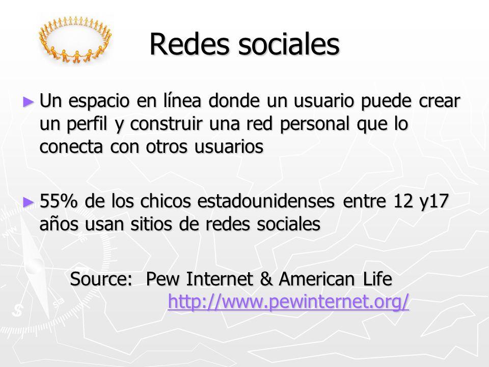 Redes sociales Un espacio en línea donde un usuario puede crear un perfil y construir una red personal que lo conecta con otros usuarios Un espacio en línea donde un usuario puede crear un perfil y construir una red personal que lo conecta con otros usuarios 55% de los chicos estadounidenses entre 12 y17 años usan sitios de redes sociales 55% de los chicos estadounidenses entre 12 y17 años usan sitios de redes sociales Source: Pew Internet & American Life http://www.pewinternet.org/ http://www.pewinternet.org/