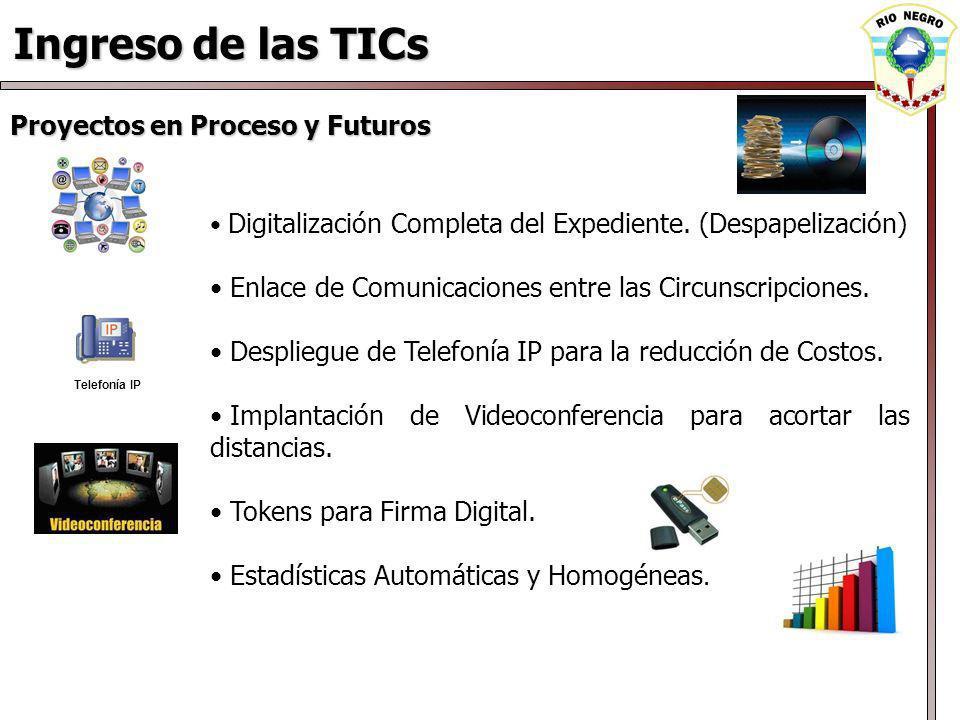 Ingreso de las TICs Digitalización Completa del Expediente.