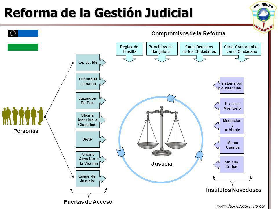 Reforma de la Gestión Judicial Ce.Ju. Me.