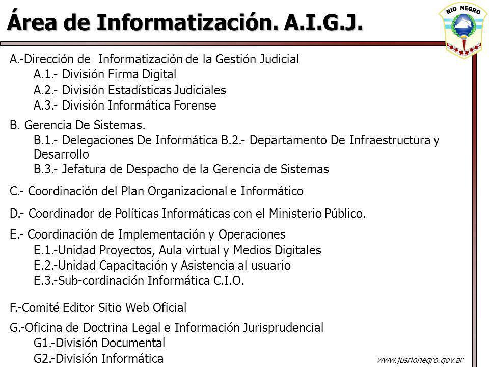 A.-Dirección de Informatización de la Gestión Judicial A.1.- División Firma Digital A.2.- División Estadísticas Judiciales A.3.- División Informática Forense B.