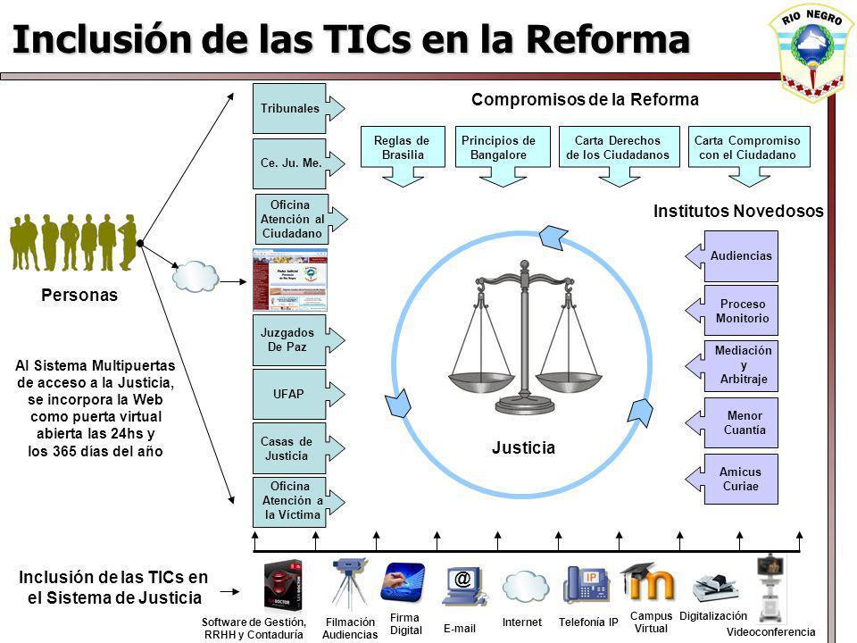Inclusión de las TICs en la Reforma Ce.Ju. Me.