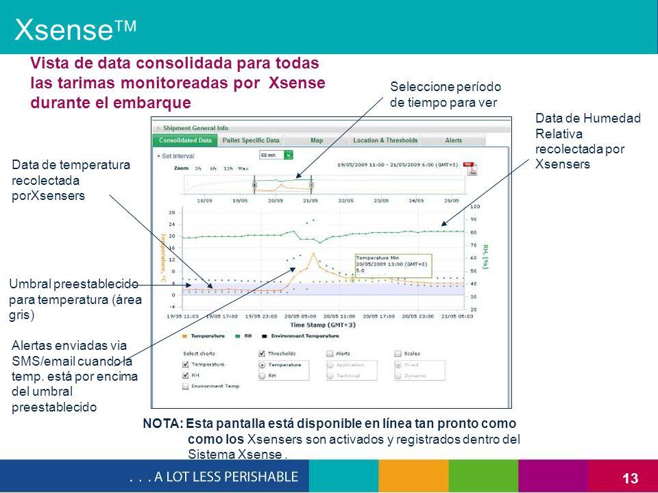 13 Vista de data consolidada para todas las tarimas monitoreadas por Xsense durante el embarque Seleccione período de tiempo para ver Data de Humedad