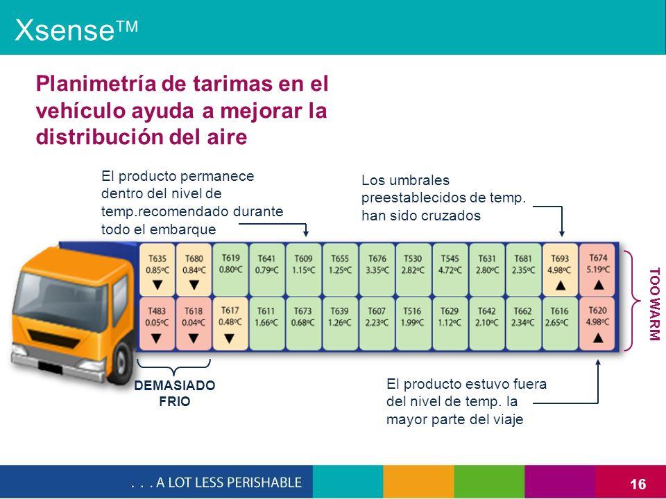 16 Planimetría de tarimas en el vehículo ayuda a mejorar la distribución del aire El producto permanece dentro del nivel de temp.recomendado durante t