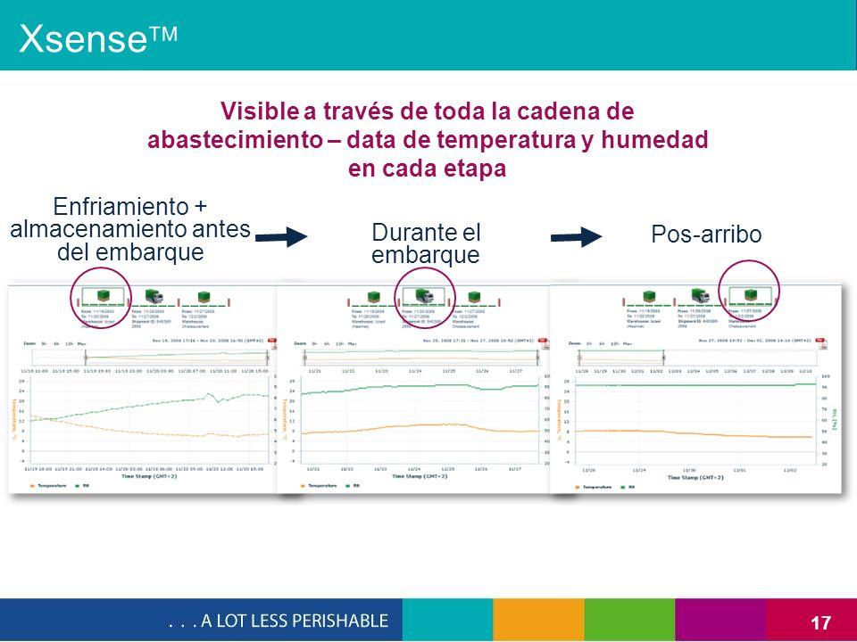 17 Visible a través de toda la cadena de abastecimiento – data de temperatura y humedad en cada etapa Enfriamiento + almacenamiento antes del embarque