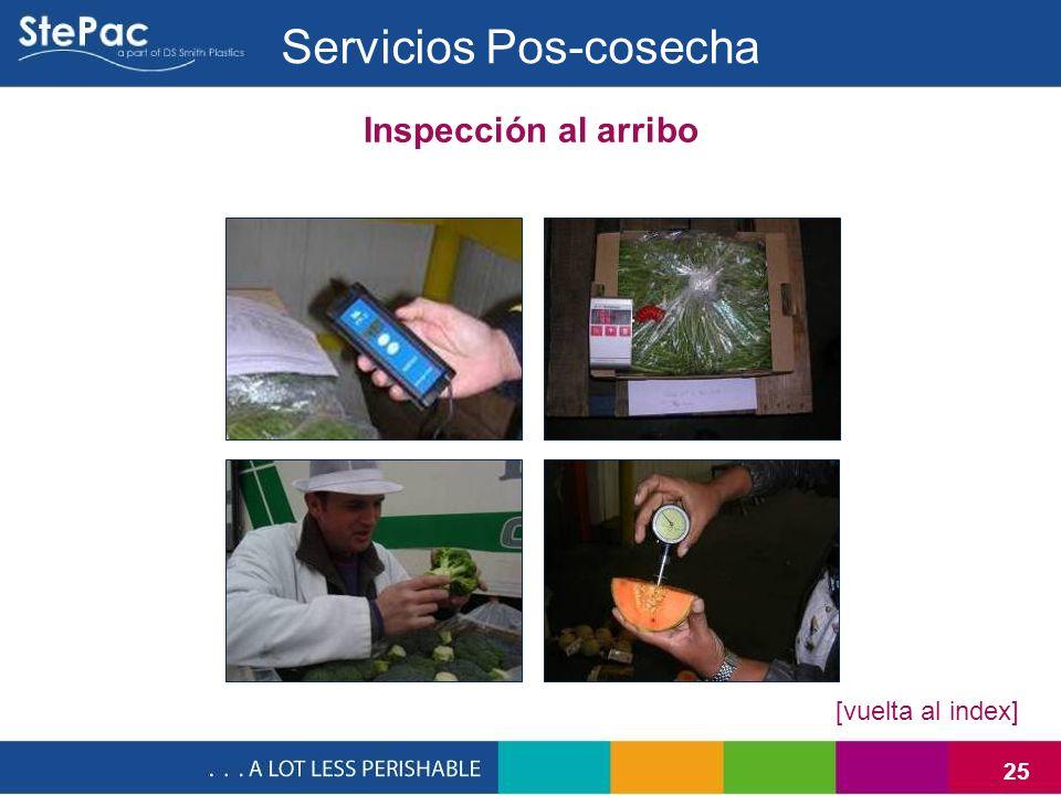 25 Inspección al arribo Servicios Pos-cosecha [vuelta al index]