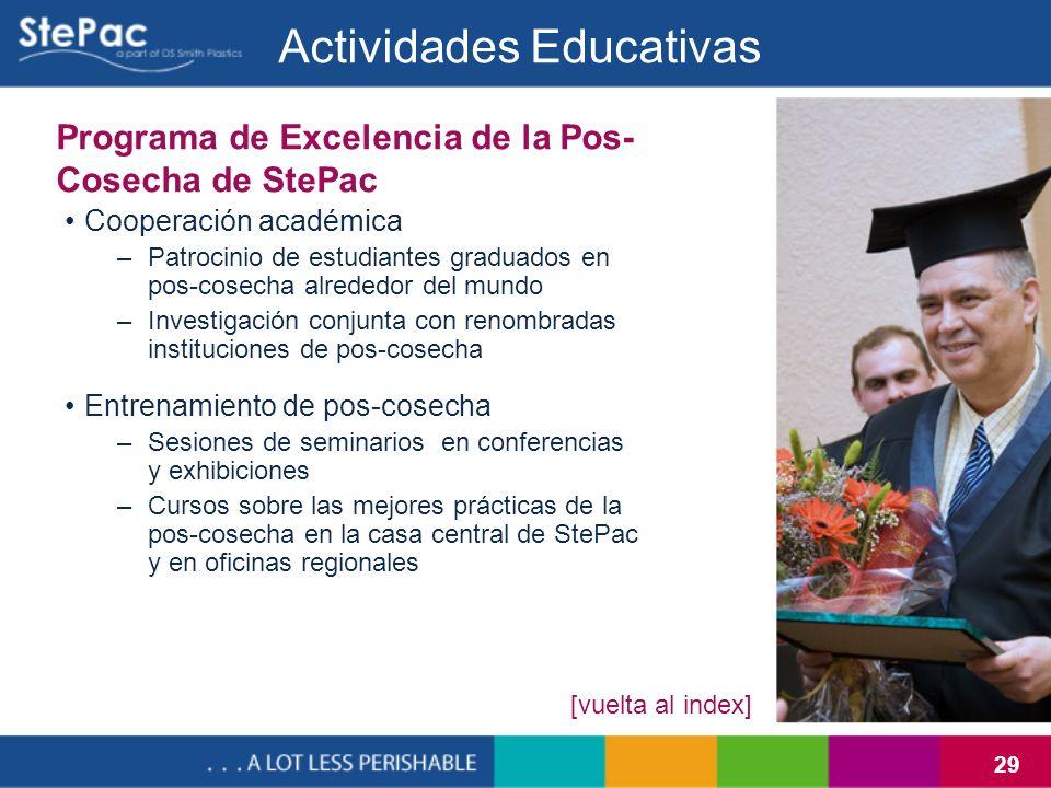 29 Actividades Educativas Cooperación académica –Patrocinio de estudiantes graduados en pos-cosecha alrededor del mundo –Investigación conjunta con re