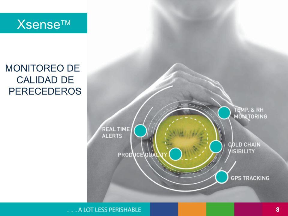 8 MONITOREO DE CALIDAD DE PERECEDEROS Xsense