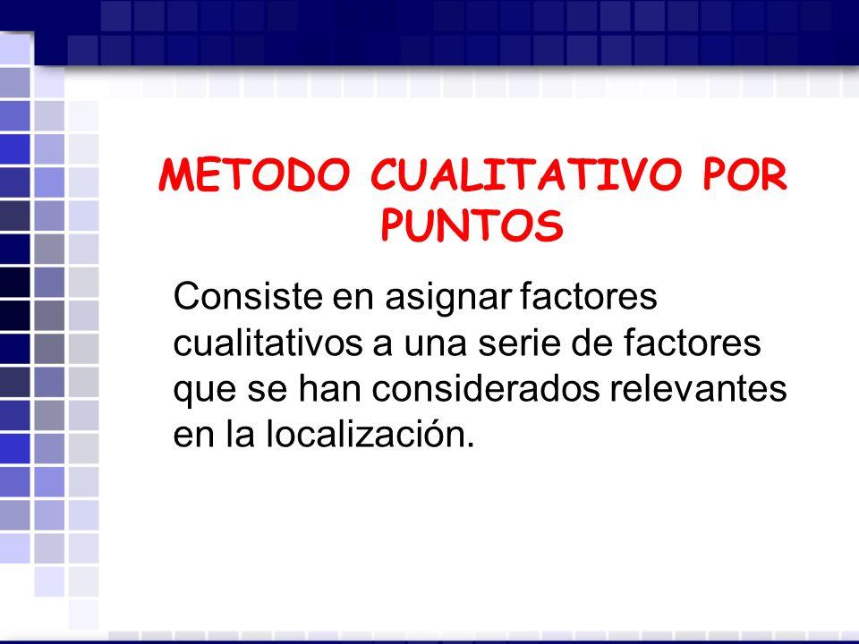 METODO CUALITATIVO POR PUNTOS Consiste en asignar factores cualitativos a una serie de factores que se han considerados relevantes en la localización.