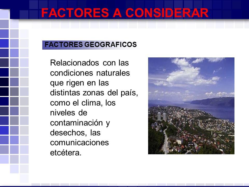 FACTORES A CONSIDERAR Relacionados con las condiciones naturales que rigen en las distintas zonas del país, como el clima, los niveles de contaminación y desechos, las comunicaciones etcétera.