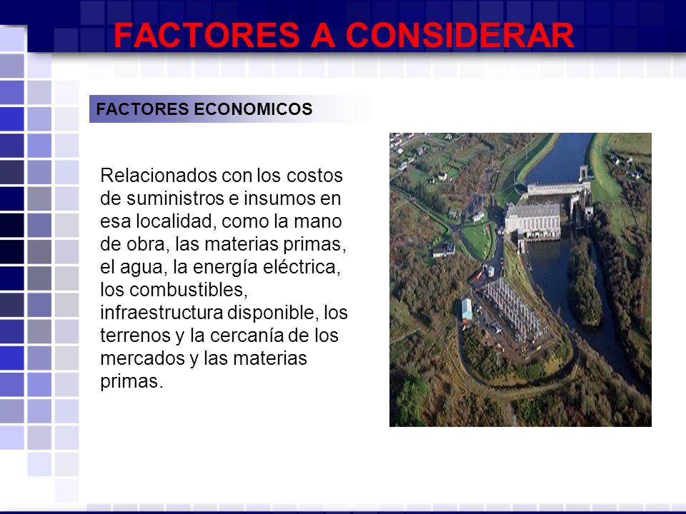 FACTORES A CONSIDERAR Relacionados con los costos de suministros e insumos en esa localidad, como la mano de obra, las materias primas, el agua, la energía eléctrica, los combustibles, infraestructura disponible, los terrenos y la cercanía de los mercados y las materias primas.