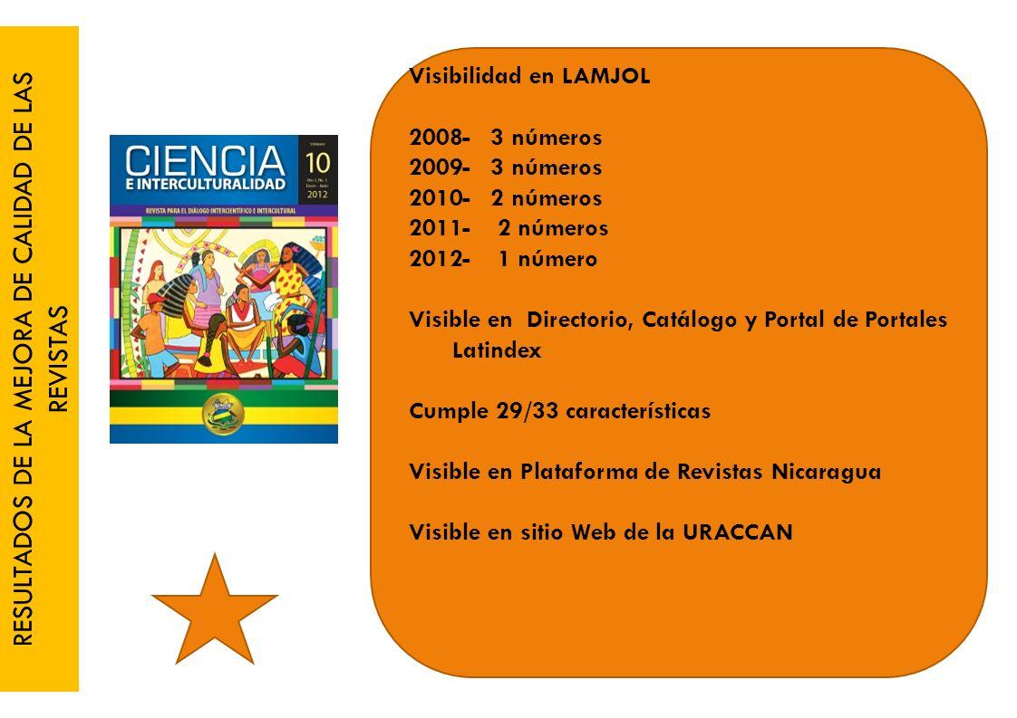 RESULTADOS DE LA MEJORA DE CALIDAD DE LAS REVISTAS Visibilidad en LAMJOL 2008- 3 números 2009- 3 números 2010- 2 números 2011- 2 números 2012- 1 número Visible en Directorio, Catálogo y Portal de Portales Latindex Cumple 29/33 características Visible en Plataforma de Revistas Nicaragua Visible en sitio Web de la URACCAN