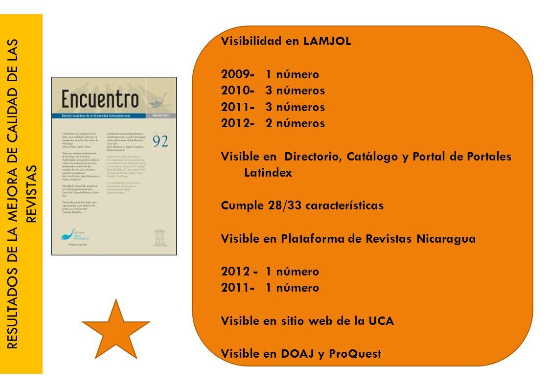 RESULTADOS DE LA MEJORA DE CALIDAD DE LAS REVISTAS Visibilidad en LAMJOL 2009- 1 número 2010- 3 números 2011- 3 números 2012- 2 números Visible en Directorio, Catálogo y Portal de Portales Latindex Cumple 28/33 características Visible en Plataforma de Revistas Nicaragua 2012 - 1 número 2011- 1 número Visible en sitio web de la UCA Visible en DOAJ y ProQuest